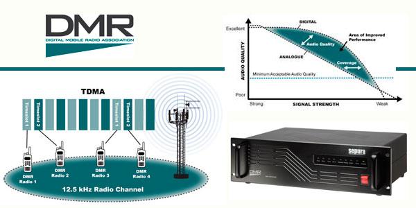 Цифровая радиолюбительская сеть DMR в Днепропетровске